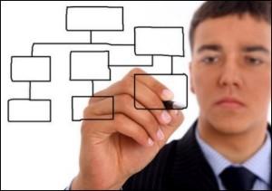 Ошибки бизнес плана