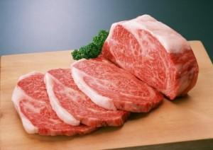 Бизнес-план мясной магазин